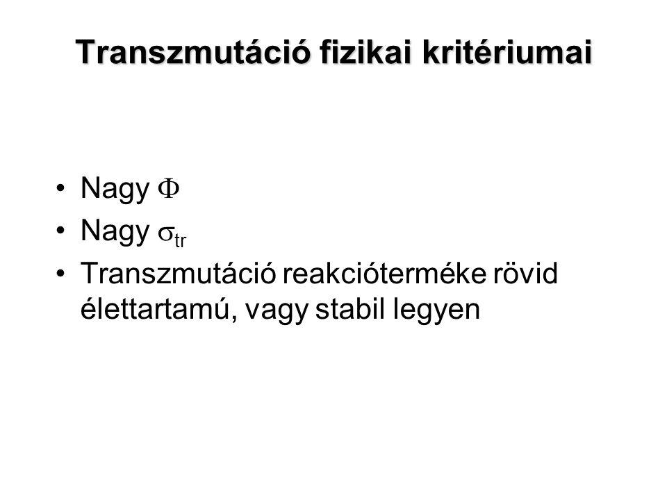Transzmutáció fizikai kritériumai Nagy  Nagy  tr Transzmutáció reakcióterméke rövid élettartamú, vagy stabil legyen