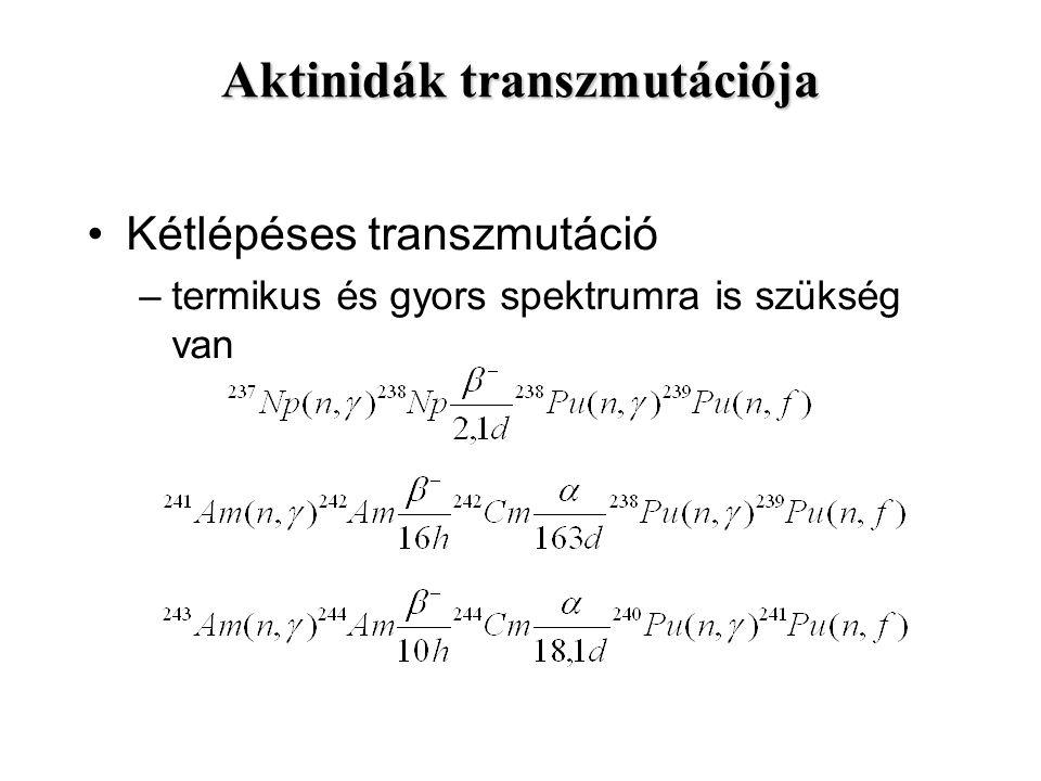 Kétlépéses transzmutáció –termikus és gyors spektrumra is szükség van Aktinidák transzmutációja