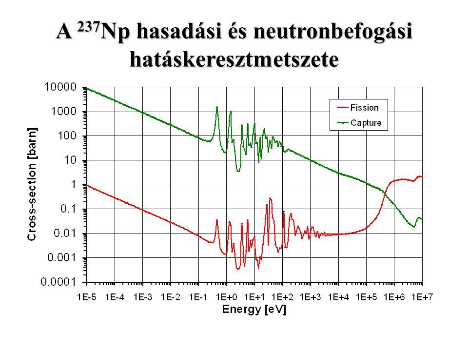 A 237 Np hasadási és neutronbefogási hatáskeresztmetszete