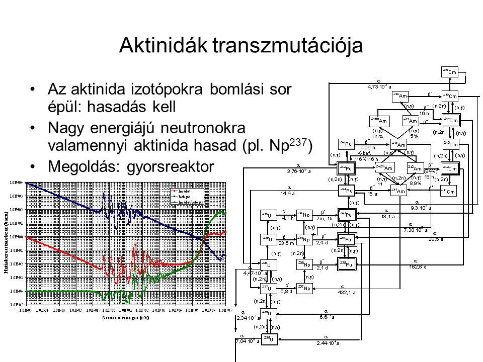 Aktinidák transzmutációja Az aktinida izotópokra bomlási sor épül: hasadás kell Nagy energiájú neutronokra valamennyi aktinida hasad (pl. Np 237 ) Meg