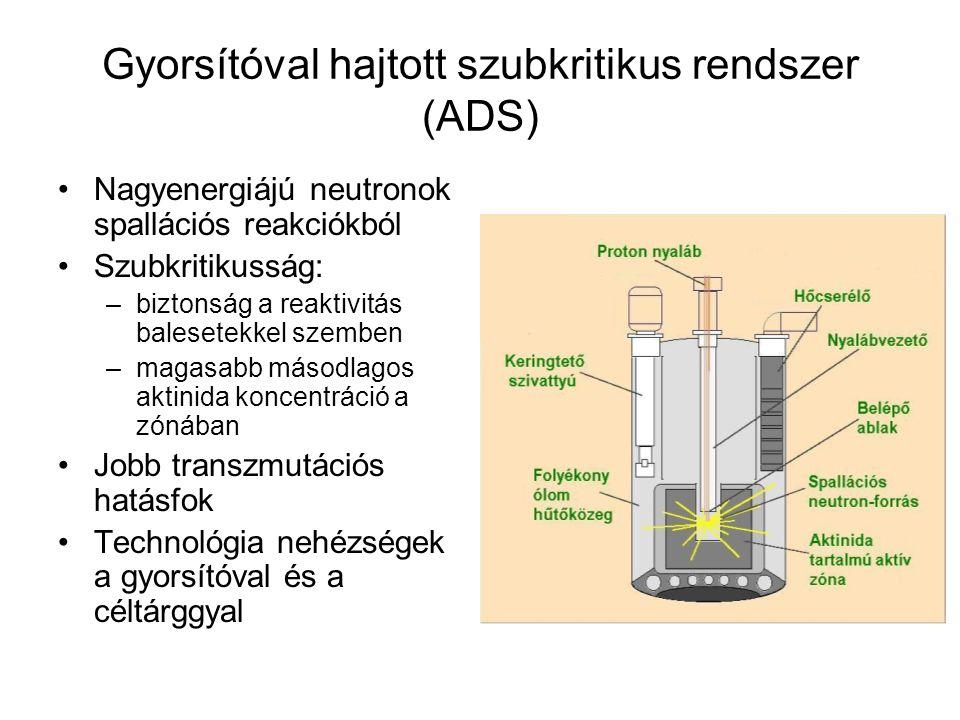 Gyorsítóval hajtott szubkritikus rendszer (ADS) Nagyenergiájú neutronok spallációs reakciókból Szubkritikusság: –biztonság a reaktivitás balesetekkel