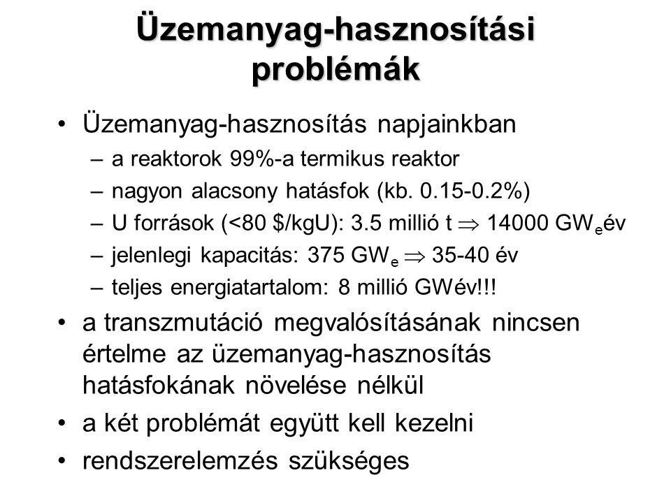 Üzemanyag-hasznosítási problémák Üzemanyag-hasznosítás napjainkban –a reaktorok 99%-a termikus reaktor –nagyon alacsony hatásfok (kb. 0.15-0.2%) –U fo