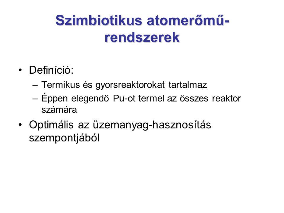 Szimbiotikus atomerőmű- rendszerek Definíció: –Termikus és gyorsreaktorokat tartalmaz –Éppen elegendő Pu-ot termel az összes reaktor számára Optimális
