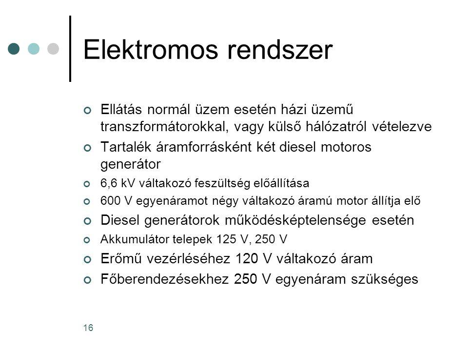 16 Elektromos rendszer Ellátás normál üzem esetén házi üzemű transzformátorokkal, vagy külső hálózatról vételezve Tartalék áramforrásként két diesel motoros generátor 6,6 kV váltakozó feszültség előállítása 600 V egyenáramot négy váltakozó áramú motor állítja elő Diesel generátorok működésképtelensége esetén Akkumulátor telepek 125 V, 250 V Erőmű vezérléséhez 120 V váltakozó áram Főberendezésekhez 250 V egyenáram szükséges