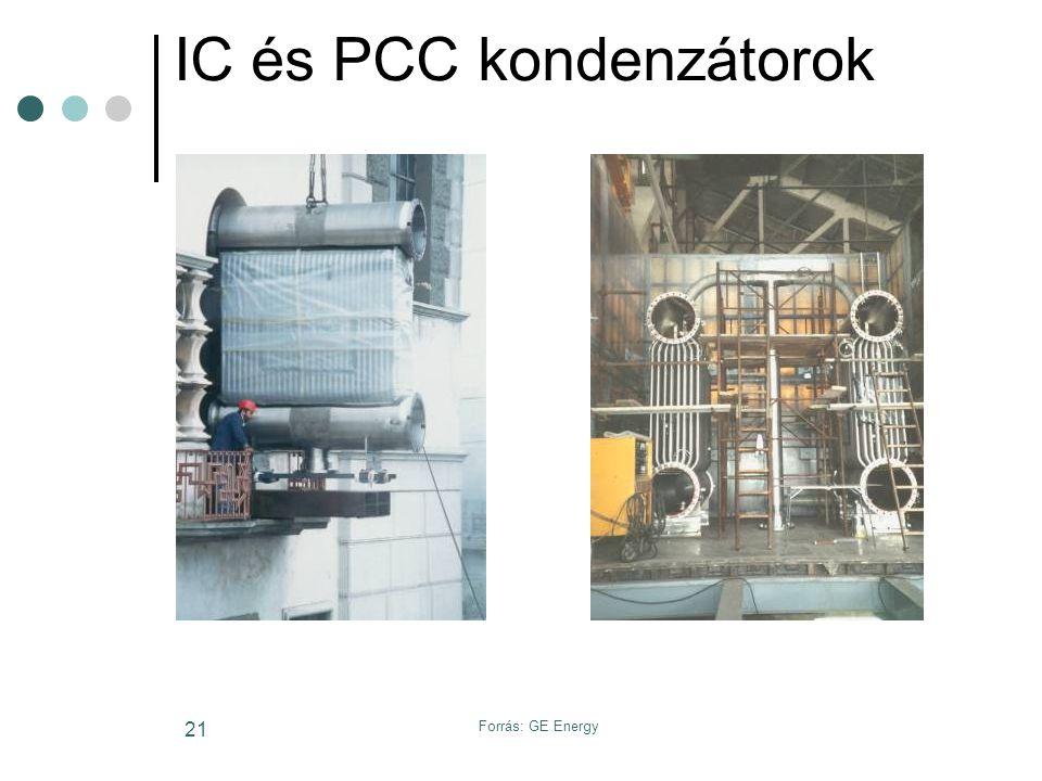 Forrás: GE Energy 21 IC és PCC kondenzátorok