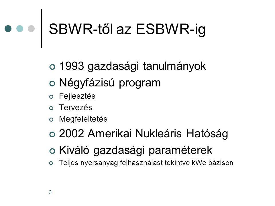 3 SBWR-től az ESBWR-ig 1993 gazdasági tanulmányok Négyfázisú program Fejlesztés Tervezés Megfeleltetés 2002 Amerikai Nukleáris Hatóság Kiváló gazdasági paraméterek Teljes nyersanyag felhasználást tekintve kWe bázison