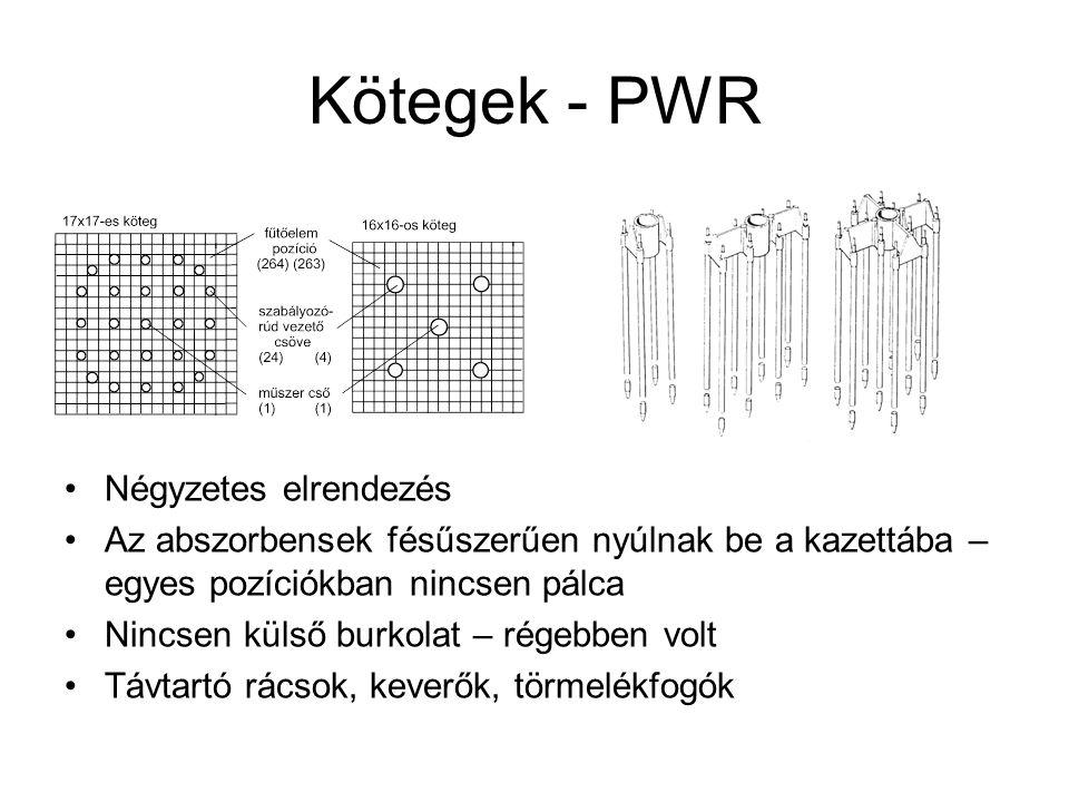 Kötegek - PWR Négyzetes elrendezés Az abszorbensek fésűszerűen nyúlnak be a kazettába – egyes pozíciókban nincsen pálca Nincsen külső burkolat – régeb