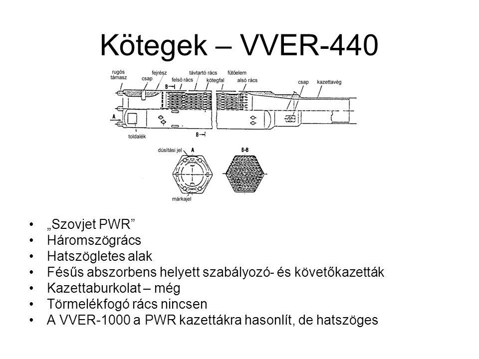 """Kötegek – VVER-440 """"Szovjet PWR"""" Háromszögrács Hatszögletes alak Fésűs abszorbens helyett szabályozó- és követőkazetták Kazettaburkolat – még Törmelék"""