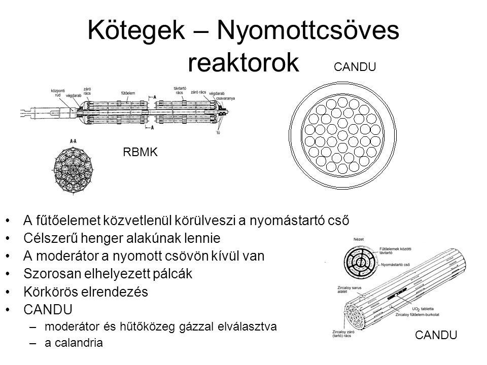 Kötegek – Nyomottcsöves reaktorok A fűtőelemet közvetlenül körülveszi a nyomástartó cső Célszerű henger alakúnak lennie A moderátor a nyomott csövön k