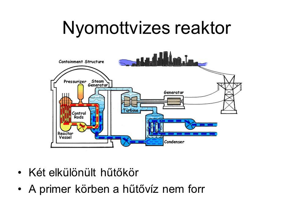 Nyomottvizes reaktor Két elkülönült hűtőkör A primer körben a hűtővíz nem forr