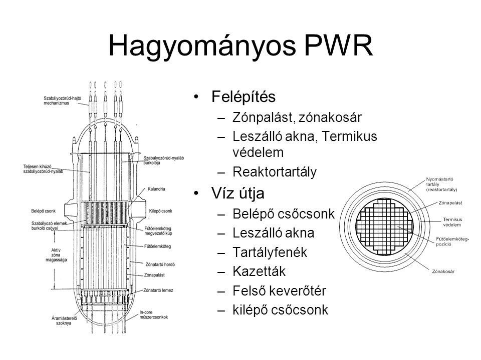 Hagyományos PWR Felépítés –Zónpalást, zónakosár –Leszálló akna, Termikus védelem –Reaktortartály Víz útja –Belépő csőcsonk –Leszálló akna –Tartályfené