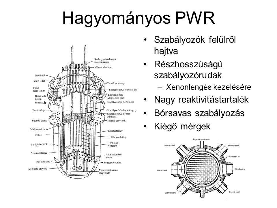 Hagyományos PWR Szabályozók felülről hajtva Részhosszúságú szabályozórudak –Xenonlengés kezelésére Nagy reaktivitástartalék Bórsavas szabályozás Kiégő