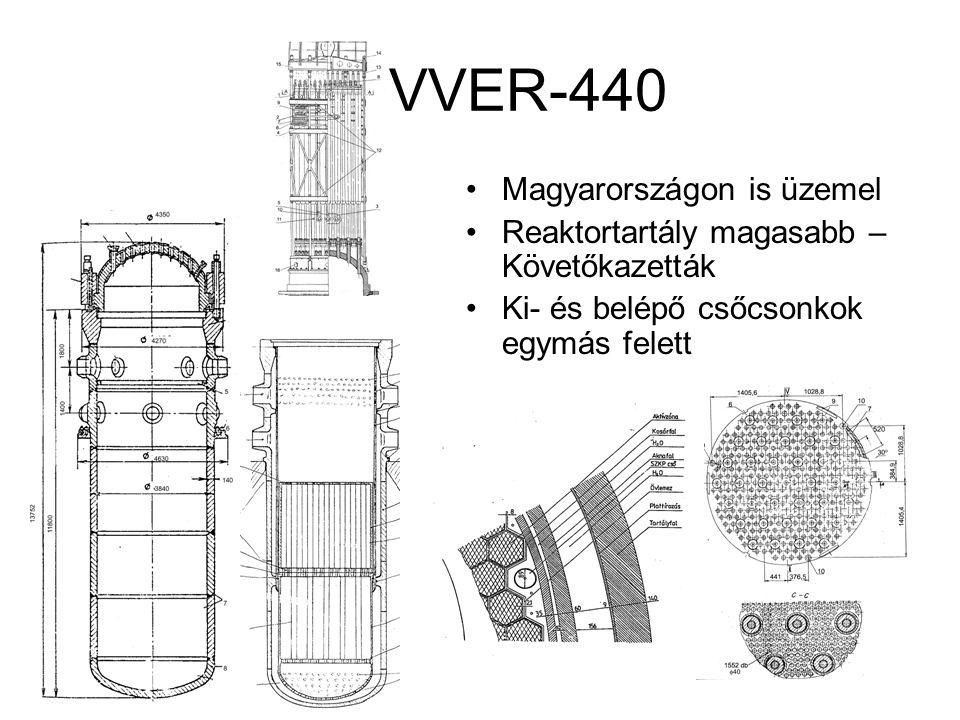 VVER-440 Magyarországon is üzemel Reaktortartály magasabb – Követőkazetták Ki- és belépő csőcsonkok egymás felett