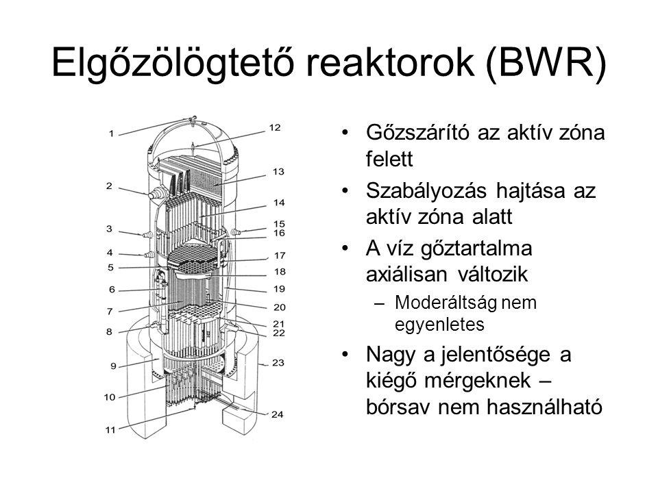 Elgőzölögtető reaktorok (BWR) Gőzszárító az aktív zóna felett Szabályozás hajtása az aktív zóna alatt A víz gőztartalma axiálisan változik –Moderáltsá