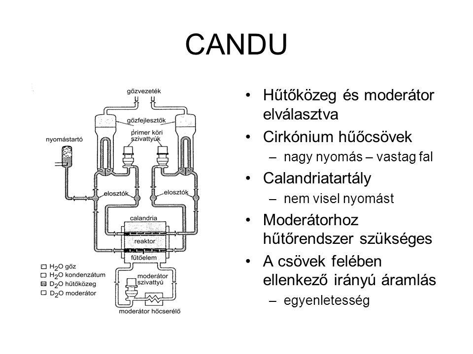CANDU Hűtőközeg és moderátor elválasztva Cirkónium hűőcsövek –nagy nyomás – vastag fal Calandriatartály –nem visel nyomást Moderátorhoz hűtőrendszer s