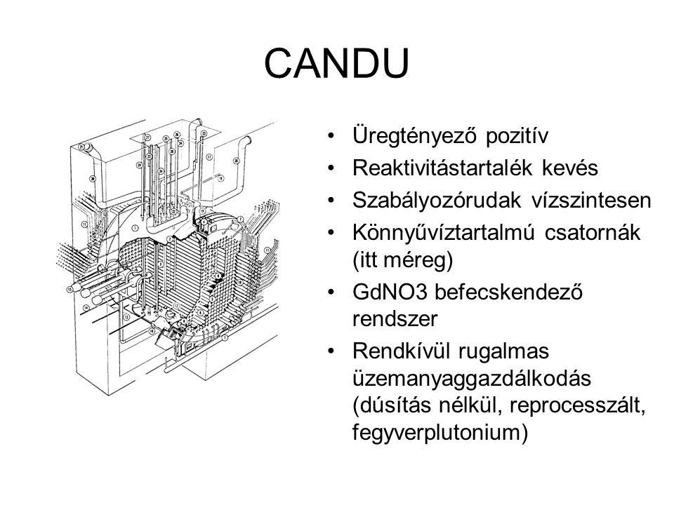 CANDU Üregtényező pozitív Reaktivitástartalék kevés Szabályozórudak vízszintesen Könnyűvíztartalmú csatornák (itt méreg) GdNO3 befecskendező rendszer