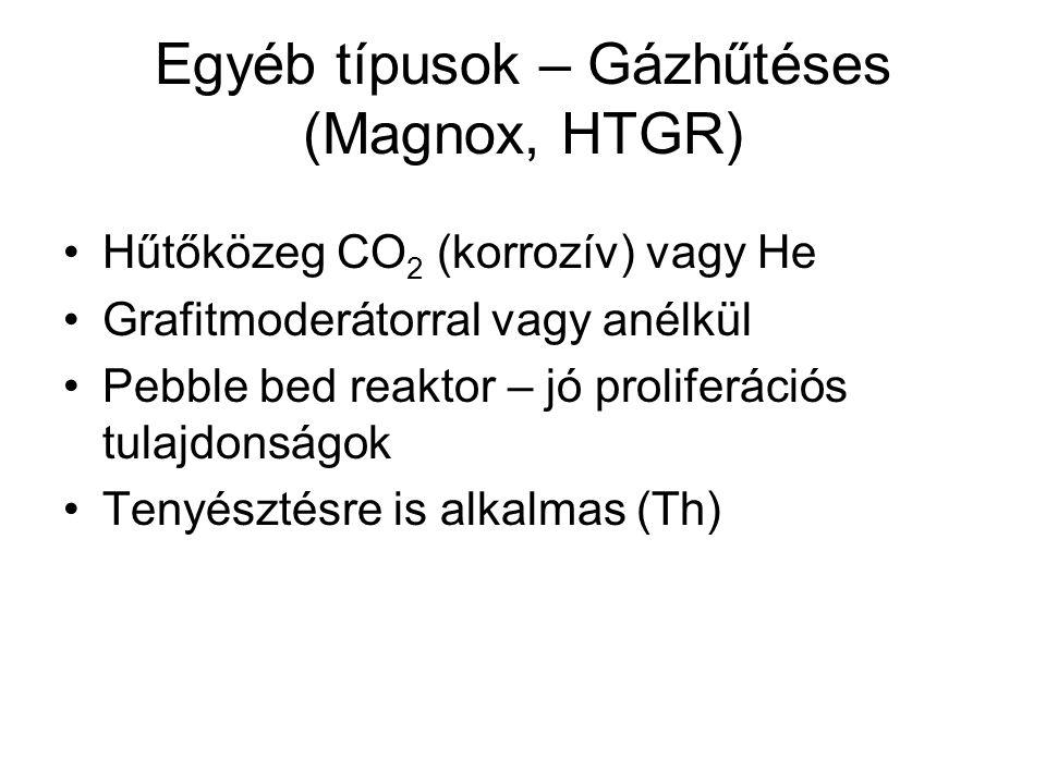 Egyéb típusok – Gázhűtéses (Magnox, HTGR) Hűtőközeg CO 2 (korrozív) vagy He Grafitmoderátorral vagy anélkül Pebble bed reaktor – jó proliferációs tula