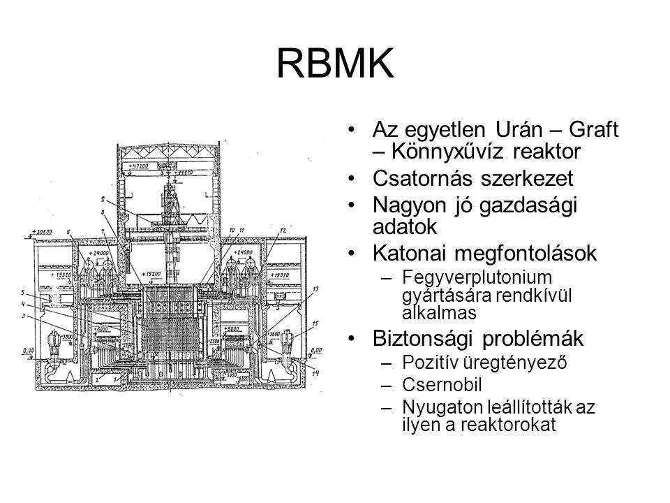 RBMK Az egyetlen Urán – Graft – Könnyxűvíz reaktor Csatornás szerkezet Nagyon jó gazdasági adatok Katonai megfontolások –Fegyverplutonium gyártására r