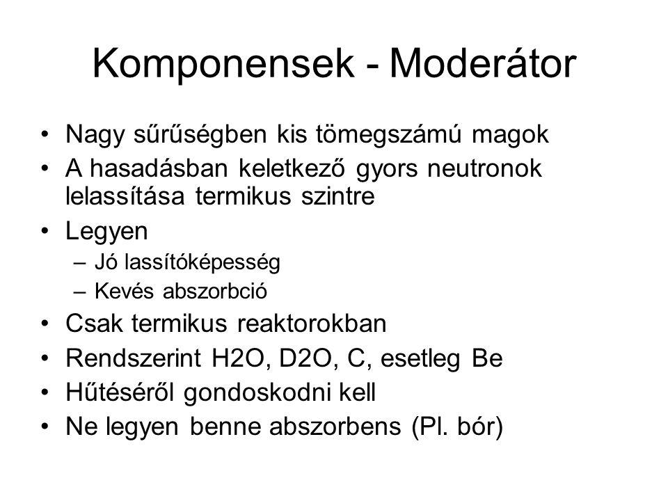 Komponensek - Hűtőközeg Feladata a szerkezeti elemek, mindenek előtt fűtőelemek hűtése A hő elszállítása további hasznosításhoz Folyadékok: H 2 O, D 2 O, folyékony fémek Gázok: CO 2, He Elgőzölgéssel (forralóvizes reaktor) vagy anélkül (nyomottvizes) Esetenként azonos a moderátorral