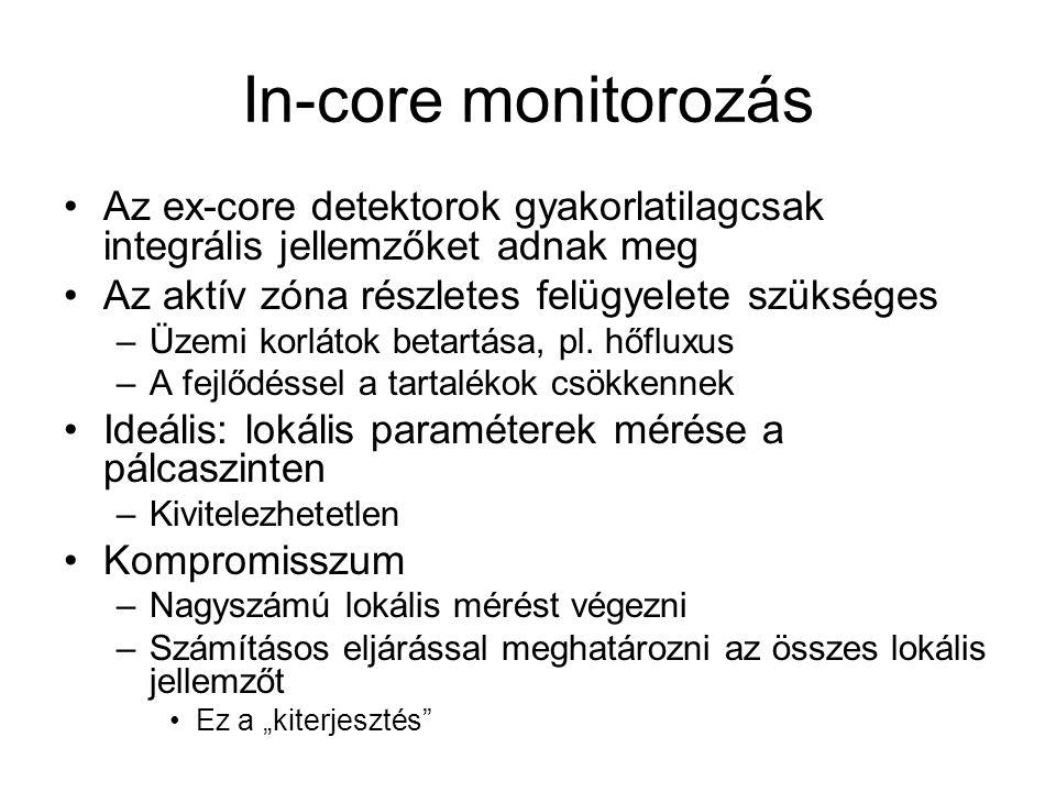 In-core monitorozás Az ex-core detektorok gyakorlatilagcsak integrális jellemzőket adnak meg Az aktív zóna részletes felügyelete szükséges –Üzemi korlátok betartása, pl.
