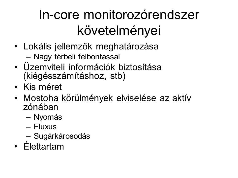 In-core monitorozórendszer követelményei Lokális jellemzők meghatározása –Nagy térbeli felbontással Üzemviteli információk biztosítása (kiégésszámításhoz, stb) Kis méret Mostoha körülmények elviselése az aktív zónában –Nyomás –Fluxus –Sugárkárosodás Élettartam