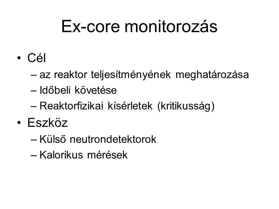 Ex-core monitorozás Cél –az reaktor teljesítményének meghatározása –Időbeli követése –Reaktorfizikai kísérletek (kritikusság) Eszköz –Külső neutrondetektorok –Kalorikus mérések