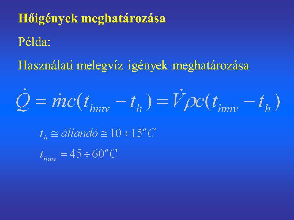 Hőigények meghatározása Példa: Használati melegvíz igények meghatározása