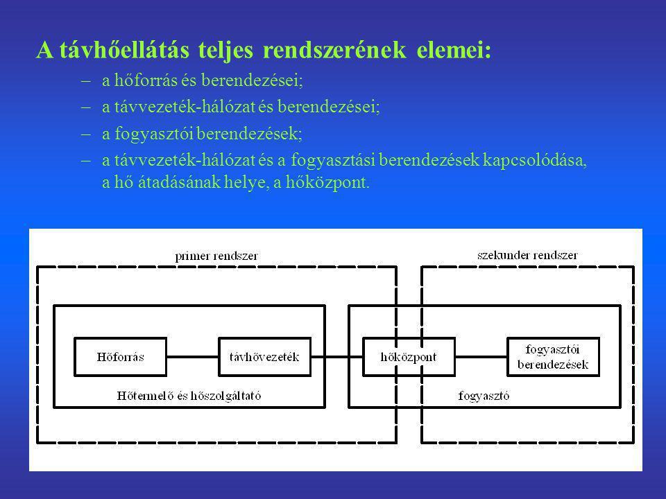 A távhőellátás teljes rendszerének elemei: –a hőforrás és berendezései; –a távvezeték-hálózat és berendezései; –a fogyasztói berendezések; –a távvezet