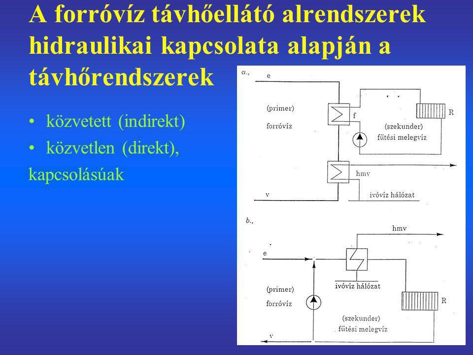 A forróvíz távhőellátó alrendszerek hidraulikai kapcsolata alapján a távhőrendszerek közvetett (indirekt) közvetlen (direkt), kapcsolásúak