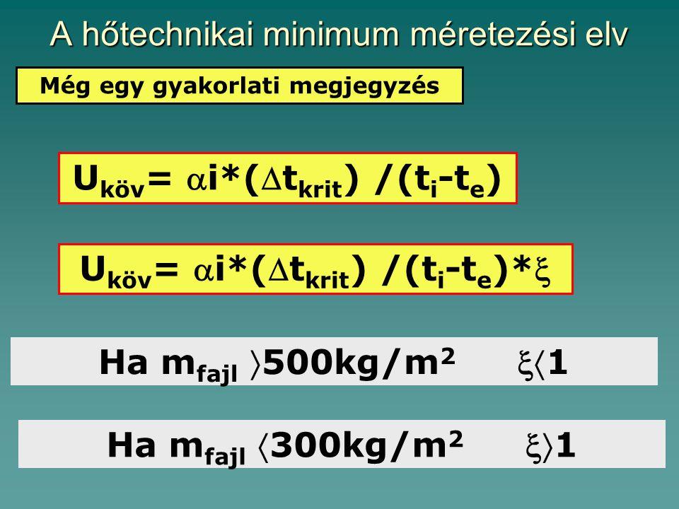 A hőtechnikai minimum méretezési elv Még egy gyakorlati megjegyzés U köv = i*(t krit ) /(t i -t e ) U köv = i*(t krit ) /(t i -t e )* Ha m fajl 500kg/m 2 1 Ha m fajl 300kg/m 2 1