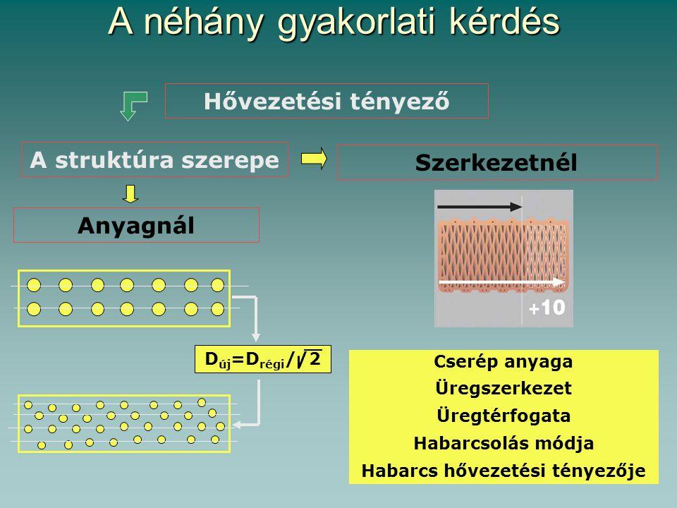 A néhány gyakorlati kérdés Hővezetési tényező A struktúra szerepe Szerkezetnél Anyagnál D új =D régi //2 Cserép anyaga Üregszerkezet Üregtérfogata Hab