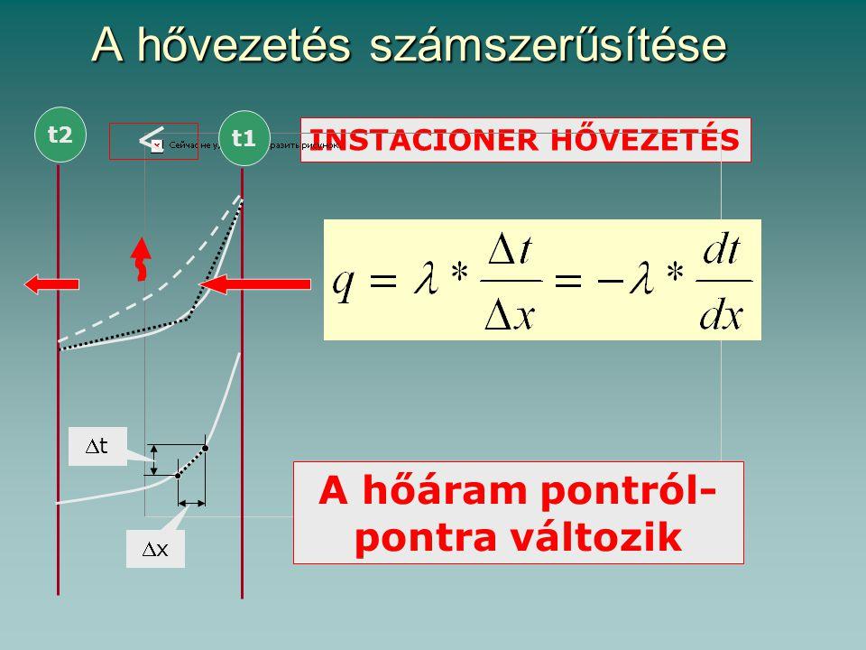 A hővezetés számszerűsítése INSTACIONER HŐVEZETÉS t2 t1 xx tt A hőáram pontról- pontra változik