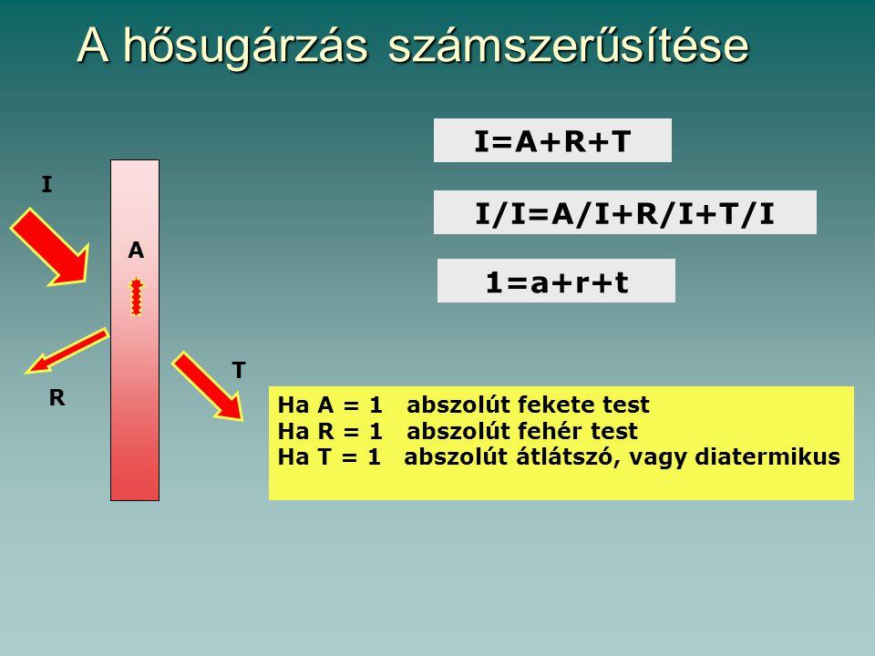 A hősugárzás számszerűsítése T R A I I=A+R+T I/I=A/I+R/I+T/I 1=a+r+t Ha A = 1 abszolút fekete test Ha R = 1 abszolút fehér test Ha T = 1 abszolút átlá