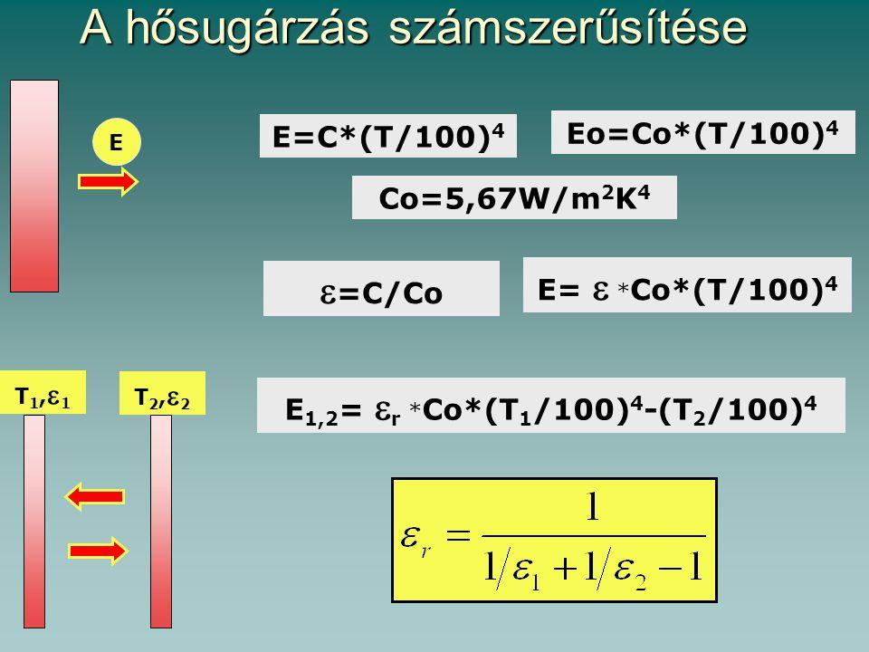 E=C*(T/100) 4  =C/Co E=  * Co*(T/100) 4 E 1,2 =  r * Co*(T 1 /100) 4 -(T 2 /100) 4 Eo=Co*(T/100) 4 Co=5,67W/m 2 K 4 E T1,1T1,1 T2,2T2,2