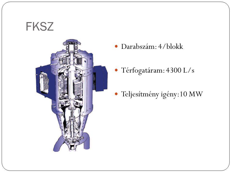 FKSZ Darabszám: 4/blokk Térfogatáram: 4300 L/s Teljesítmény igény:10 MW