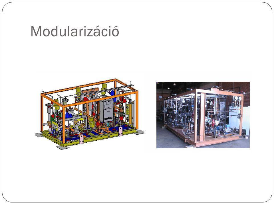 Modularizáció