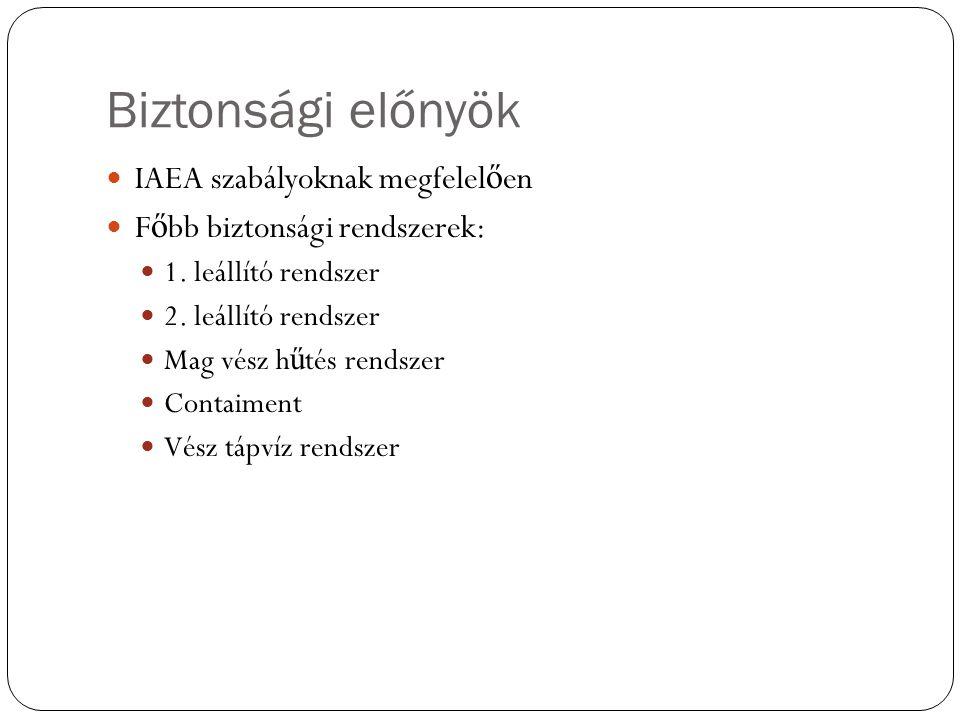 Biztonsági előnyök IAEA szabályoknak megfelel ő en F ő bb biztonsági rendszerek: 1.