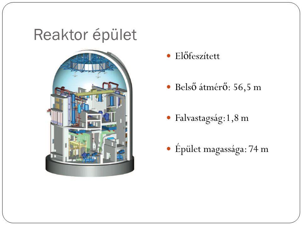 Reaktor épület El ő feszített Bels ő átmér ő : 56,5 m Falvastagság:1,8 m Épület magassága: 74 m