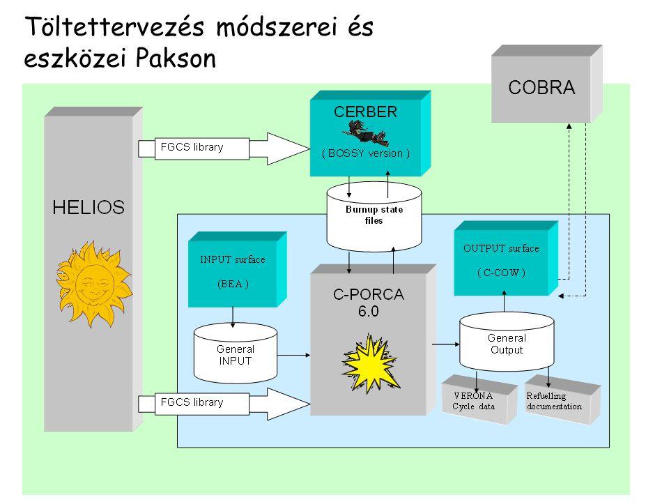 COBRA Töltettervezés módszerei és eszközei Pakson