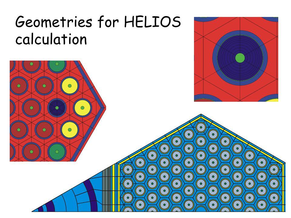 Geometries for HELIOS calculation