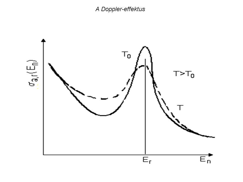 A Doppler-effektus