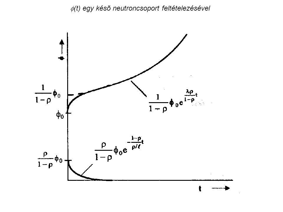  (t) egy késõ neutroncsoport feltételezésével