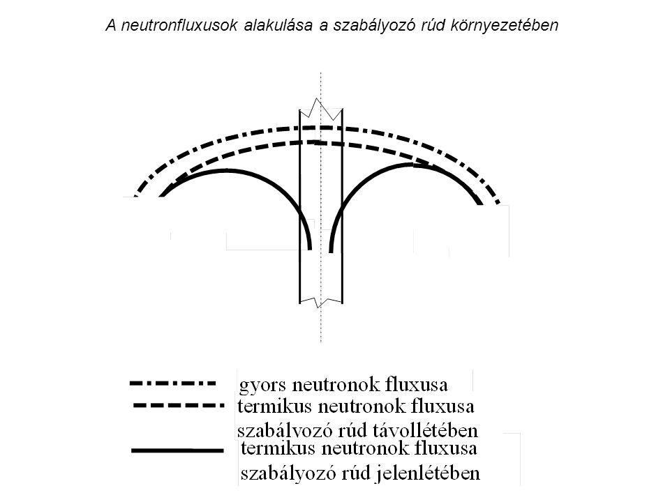 A neutronfluxusok alakulása a szabályozó rúd környezetében