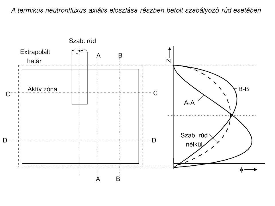 A termikus neutronfluxus axiális eloszlása részben betolt szabályozó rúd esetében