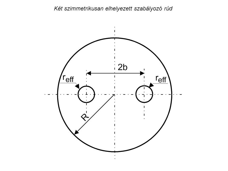 Két szimmetrikusan elhelyezett szabályozó rúd