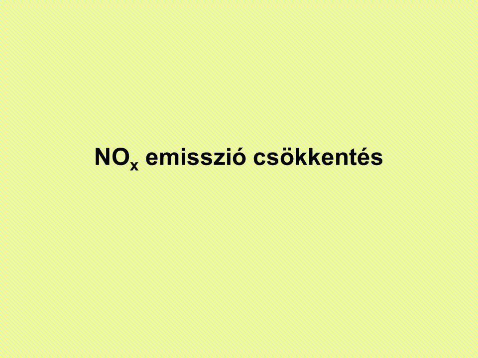 NO x emisszió csökkentés