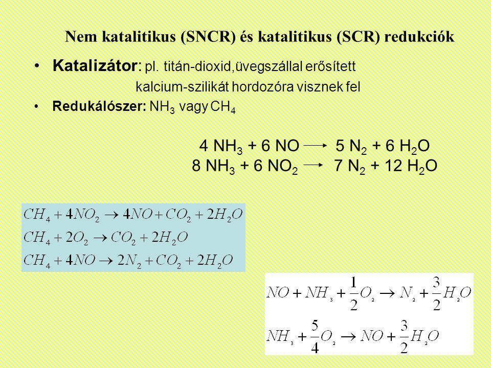 Nem katalitikus (SNCR) és katalitikus (SCR) redukciók Katalizátor: pl. titán-dioxid,üvegszállal erősített kalcium-szilikát hordozóra visznek fel Reduk