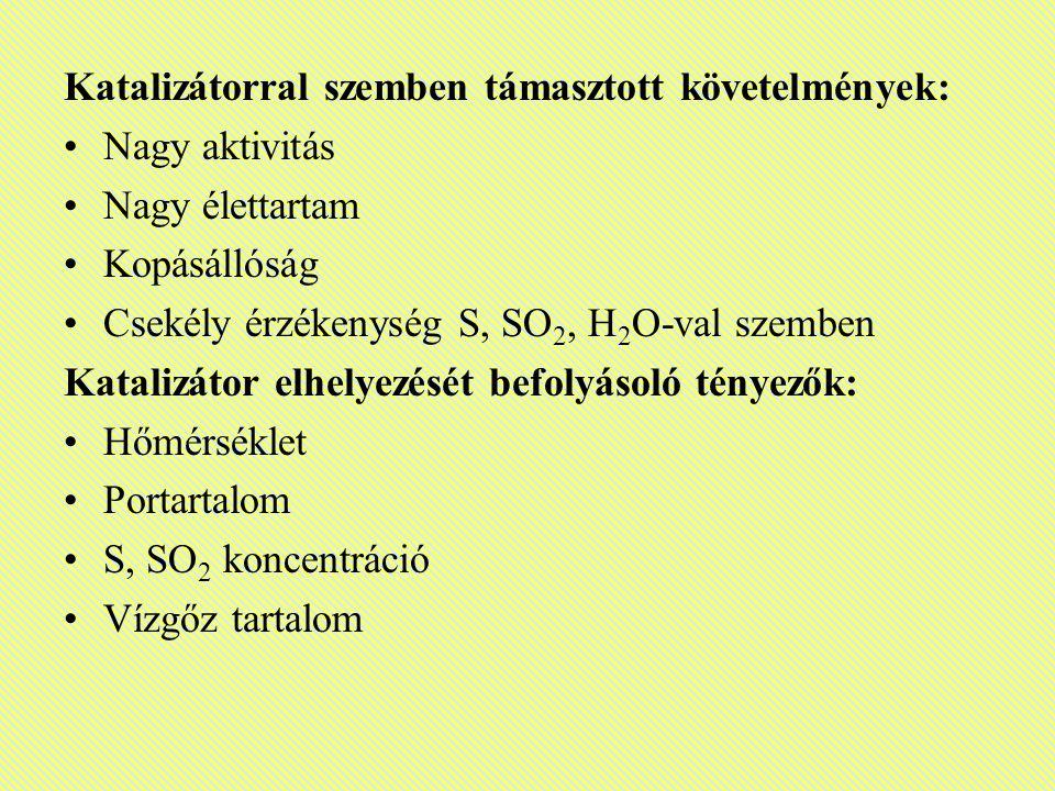 Katalizátorral szemben támasztott követelmények: Nagy aktivitás Nagy élettartam Kopásállóság Csekély érzékenység S, SO 2, H 2 O-val szemben Katalizáto