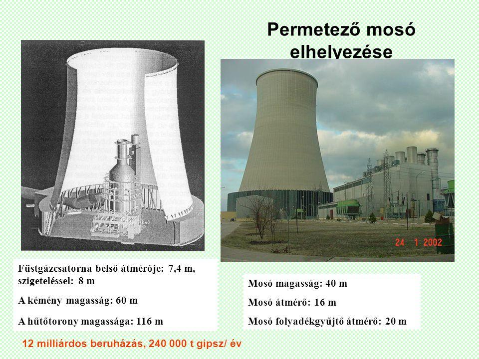 Permetező mosó elhelyezése Füstgázcsatorna belső átmérője: 7,4 m, szigeteléssel: 8 m A kémény magasság: 60 m A hűtőtorony magassága: 116 m Mosó magass