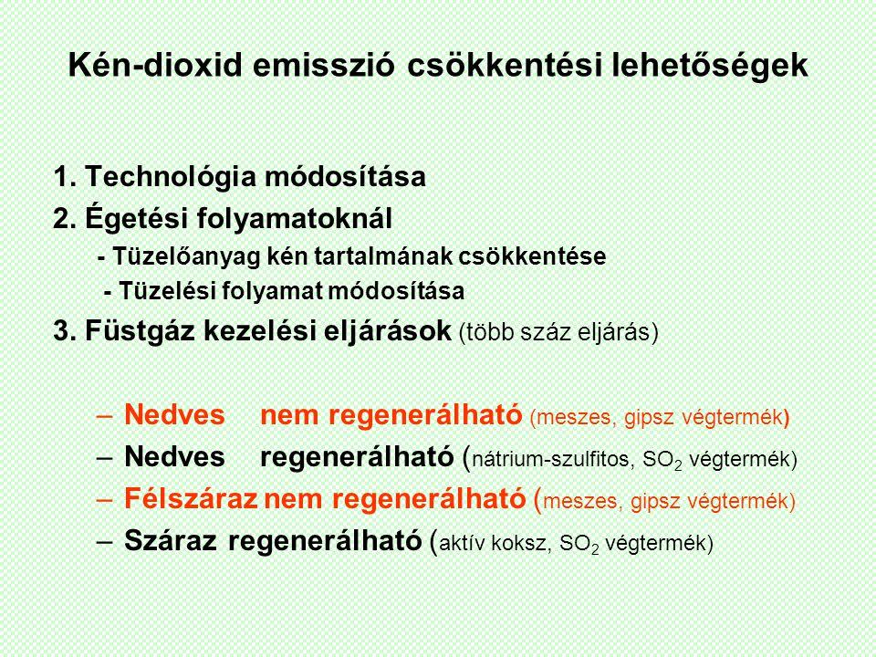 1. Technológia módosítása 2. Égetési folyamatoknál - Tüzelőanyag kén tartalmának csökkentése - Tüzelési folyamat módosítása 3. Füstgáz kezelési eljárá